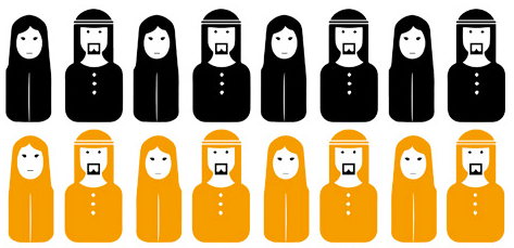 Digital, Social & Mobile in the UAE